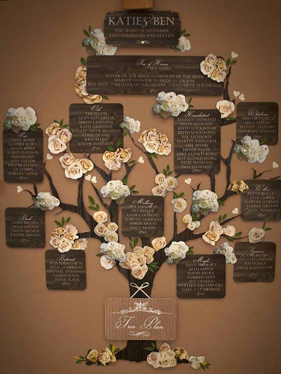 Ideas originales para el Seating Plan de una bodas: Árbol geneológico